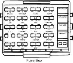 schematics and diagrams 1986 chevrolet corvette fuse box diagram chevy fuse box