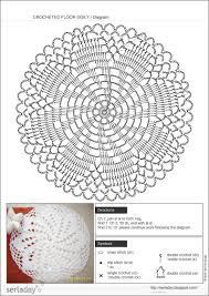 Serla Day Crochet Rug Diagram Pattern Crochet Doily Rug