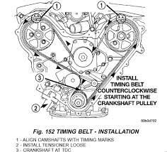 solved fuse relay diagram 2002 dodge intrepid fixya go to this link for your diagram