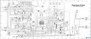 jeep cj dash wiring diagram images wiring diagram 2002 jeep jeep cj5 dash wiring diagram jeep wiring diagram and