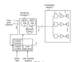 Apple Patent Filing Involves A Beam Forming Loudspeaker