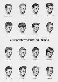Black Men Haircuts Chart Best Of 32 Haircut For Men Names