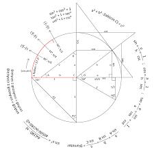trigonometry help best worksheet trigonometry reference circle i created