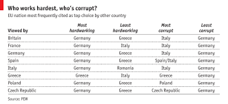 Womanizer Comparison Chart Comments On Greeks Say They Are The Hardest Working European