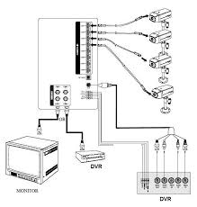 poe switch wiring diagram images security camera wiring diagram on cctv security camera wiring diagram