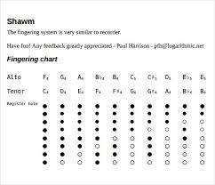 Soprano Recorder Finger Chart Alto Recorder Fingering