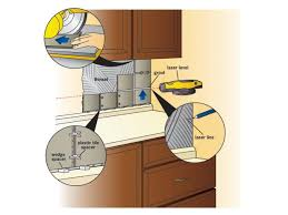 How To Install Kitchen Tile Backsplash Interesting How To Install Ceramic Tile For Kitchen Backsplash Wonderful