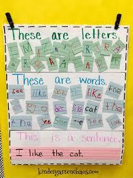 Chart Paper For Kindergarten Must Make Kindergarten Anchor Charts