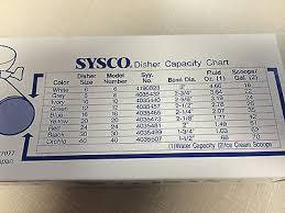 Case Of 12 Brand New 40 Disher Ice Cream Scoop Free