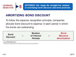amortizing bond discount 10 reporting and analyzing liabilities kimmel weygandt kieso