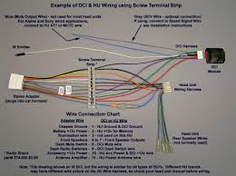 stereo installation wiring diagram wiring diagrams best pictures car stereo installation wiring diagram system ask answer 27 stereo wiring colors best of car