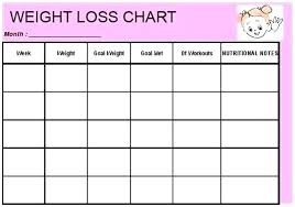 Progress Chart Template Vseodiete Info