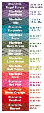 Crochet Temperature Blanket Chart
