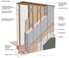 etw wall truss wall construction