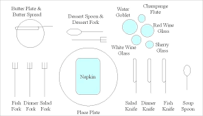 wedding seating chart template seating chart template