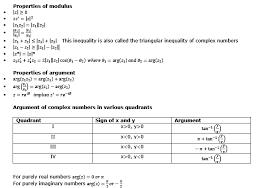 quadratic equation complex numbers