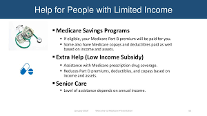 Medicare Low Income Subsidy Chart 2019 Insert Your Agency Name Logo Here Insert Date Of