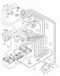 club car wiring diagram 36 volt examples wiring diagram free 36 volt club car golf cart wiring diagram wiring diagram club car & 36 volt club car wiring diagram 1991 club of club car