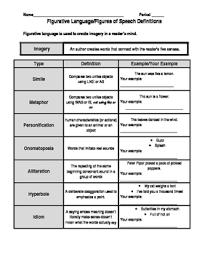 Figurative Language Chart Printable Figurative Language Chart And Pretest
