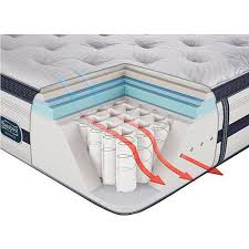 simmons twin mattress. simmons beautyrest recharge buffington pillow top plush mattress twin .