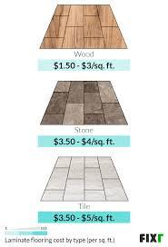 laminate flooring cost per square foot