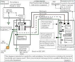sub panel wiring garage sub panel wiring diagram iec panel wiring