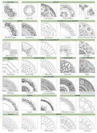 Depression Glass Patterns