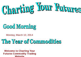 Charting Your Futures Free Real Time Commodity Futures