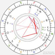 Hyo Jin Kong Birth Chart Horoscope Date Of Birth Astro