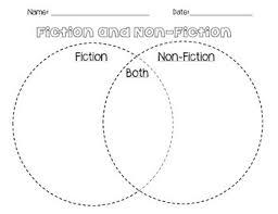 Fiction Vs Nonfiction Venn Diagram Fiction Nonfiction Venn Diagram Teaching Resources Teachers Pay