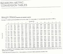 Ounces To Grams Chart Pdf Bright Conversion Chart From Kilo To Pounds Kg To Pounds