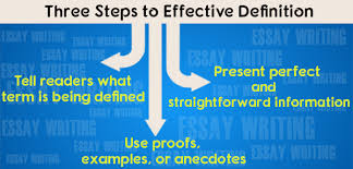 essay writing effective steps elements points and tips three steps to effective definition