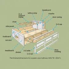 storage bed plans.  Plans This Readerinspired Bed Contains 23 Cubic Feet Of Storage But No Room For  Dust Bunnies For Storage Bed Plans A