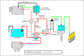 automotive wiring diagram download on wirning best how to read free wiring diagrams for ford at Automotive Wiring Diagrams Download