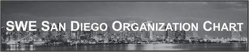 Organization Chart Swe San Diego