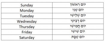 How To Use The Hebrew Days Of The Week In A Sentence