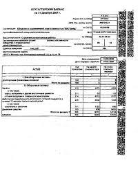 Отчет по практике Анализ и планирование хозяйственной  5 1 Анализ платежеспособности предприятия