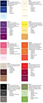 Positive Colors For Bedrooms 17 Best Ideas About Color Meanings On Pinterest Mood Color