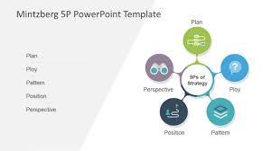 Strategy Presentation Mintzberg 5p Powerpoint Template
