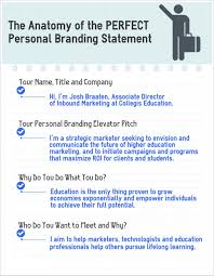 the anatomy of a personal branding statement infographic big the anatomy of the perfect personal branding statement