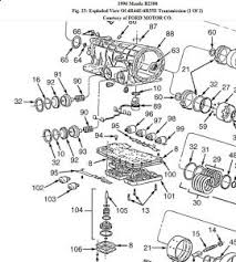 1996 mazda b2300 transmission control module transmission problem the shift solenoids and they are located on the automatic transmission valve body inside the transmission item 96 to 99 and 102 103 in the diagram