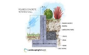 concrete retaining walls landscaping