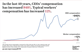 Workers Compensation Payout Chart