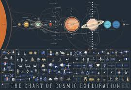 Scale Of The Universe The Universe In Perspective Small