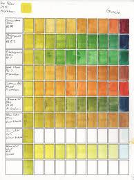 M Graham Color Chart Gouache Color Mixes Azo Yellow Py151 M Graham Allen