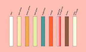 color chart what your urine shade
