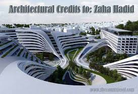 Top 10 Architects In World top 10 architects in world - home design