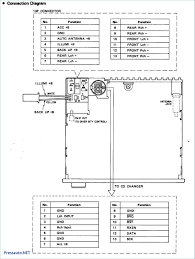 pioneer avh 2300 wiring diagram all wiring diagram  at What Kind Of Wiring Harness Use A Pioneer Mvh 291bt