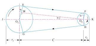 54 Thorough V Belt Number Conversion Chart