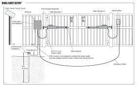 box truck lift gate wiring diagram wiring diagram library box truck lift gate wiring diagram
